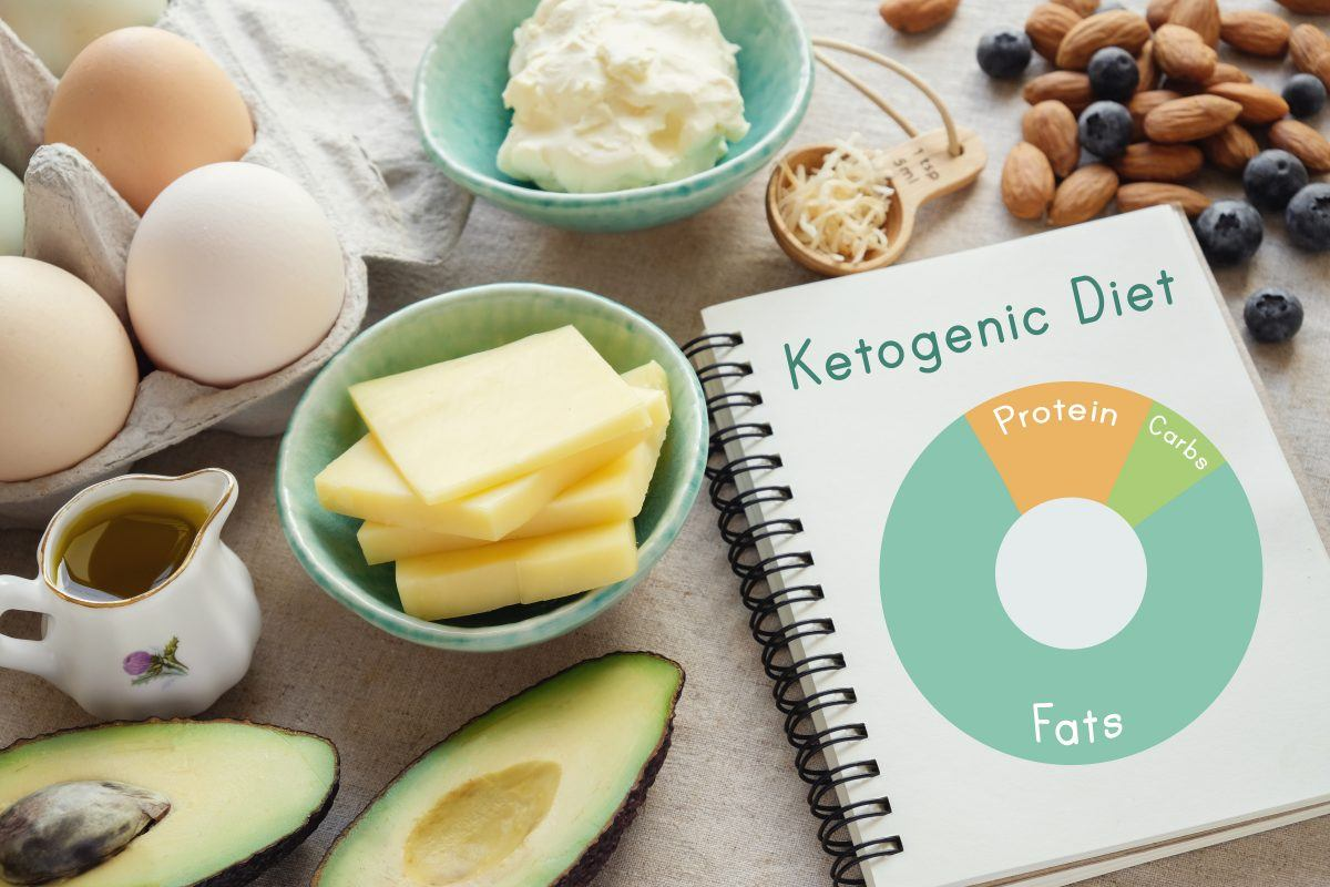 The 7 Best Keto Friendly Fats